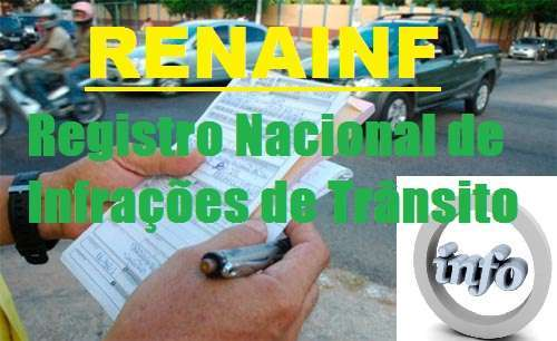 RENAINF – Registro Nacional de Infrações